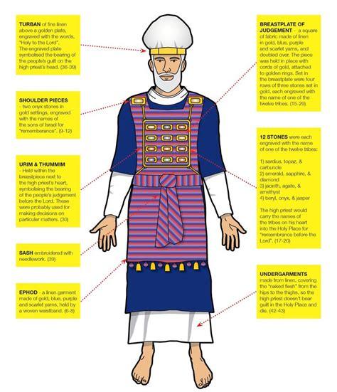 preguntas existenciales de la biblia mejores 7 im 225 genes de viajes de pablo en pinterest