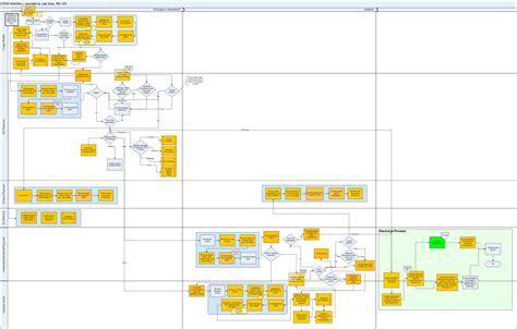 workflow and process himsscpoewiki workflow and process mapping