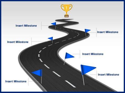 10 Powerpoint Business Roadmap Templates Milestone Roadmap Template