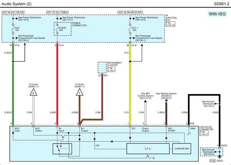 kia sportage wiring diagrams 28 wiring diagram images