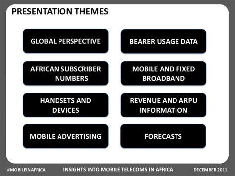 insights mobile insights into mobile telecoms in africa dec 2011