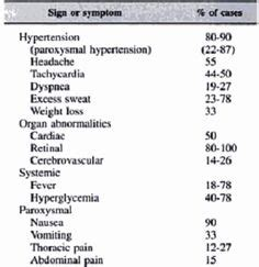 cushings syndrome wikipedia the free encyclopedia cushing s syndrome wikipedia the free encyclopedia