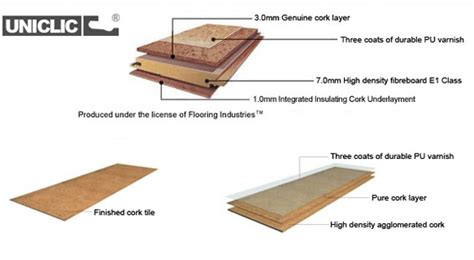 Structures Of Cork Flooring And Tile   Cancork Floor Inc.