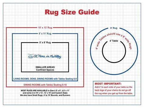 Area Rug Size Guide Rug Size Guides Web Decorating Ideas