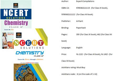 reference book of chemistry class 11 ncert physical chemistry book ncert chemistry class 11