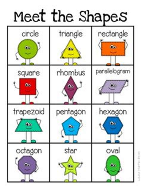 teaching about shapes improves their ability to