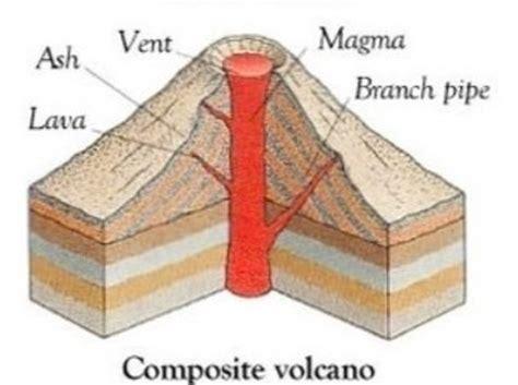 composite volcano diagram earthquakes floods volcanoes volcanic landforms