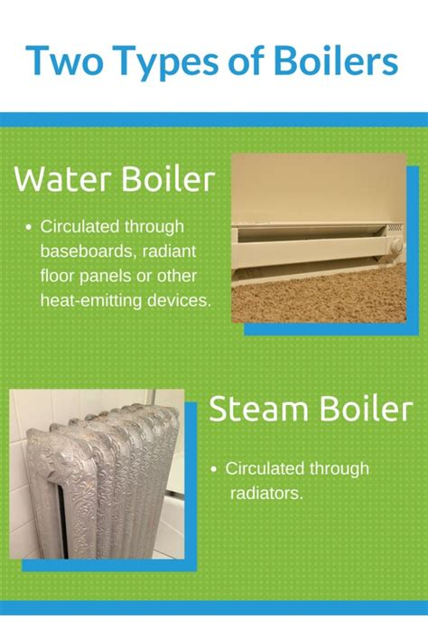 how your heating system works part 1 boilers fuel