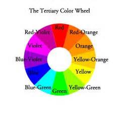 list of secondary colors 1000 images about tertiary colors on color
