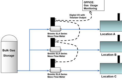 brook crompton wiring diagrams motor diagrams wiring