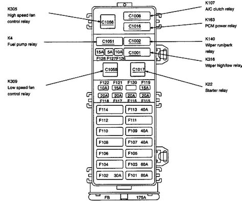 2005 ford taurus fuse box fuse box and wiring diagram