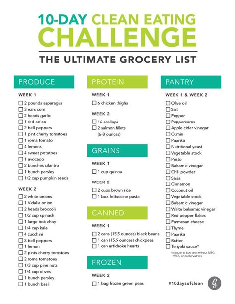 printable healthy shopping list search results for clean eating grocery list printable