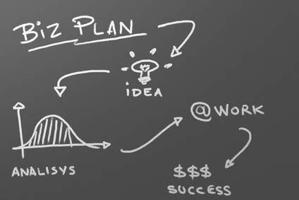 pentingnya membuat business plan contoh business plan dan cara membuat rencana bisnis