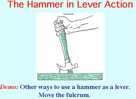 diagram of a claw hammer archimedes claw diagram www pixshark images