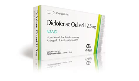 Profenid Supp profenid 100 mg oules oubari pharma