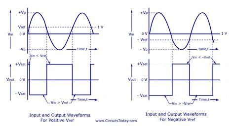 741 ic op comparator circuit diagram schematic design