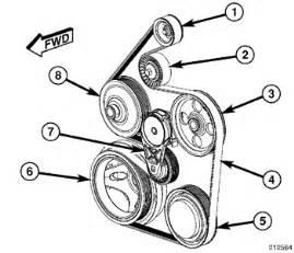 dodge caliber serpentine belt diagram dodge find image