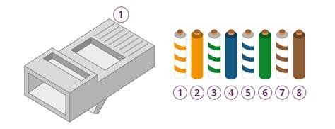 Kabel Lankabel Jaringankabel Komputerkabel Lan Datakabel Utp Utp Kabel Maken 187 Handleiding