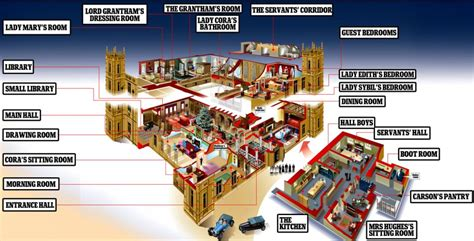 downton castle floor plan downton s intimate secrets in 3d daily mail