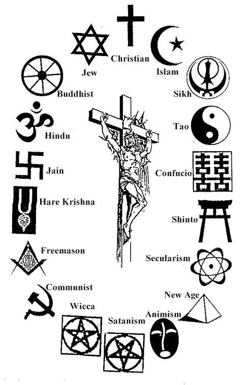7 Common Beliefs All Religions by All Religion Symbols World Religions Comparative
