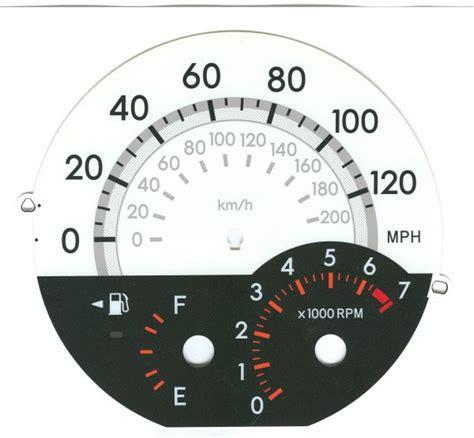 speedometer template speedometer template jipsportsbj info