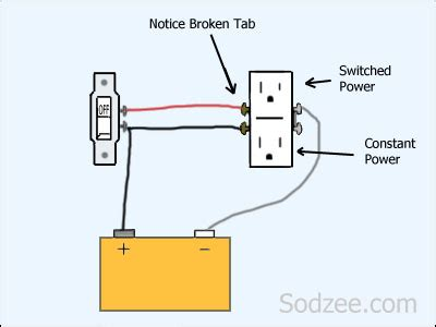 half switched outlet wiring diagram of a wire half get