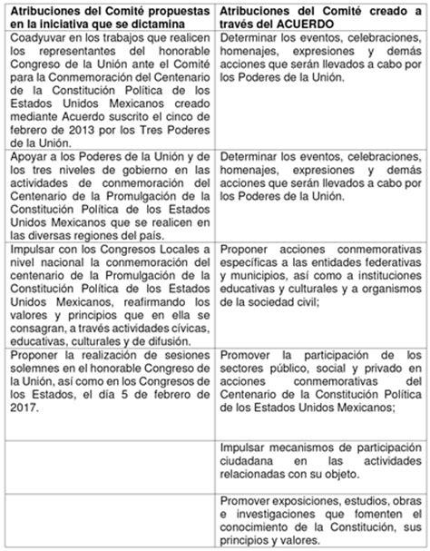 gaceta edo mex 26 de abril de 2016 gaceta parlamentaria a 241 o xix n 250 mero 4516 iv martes 26