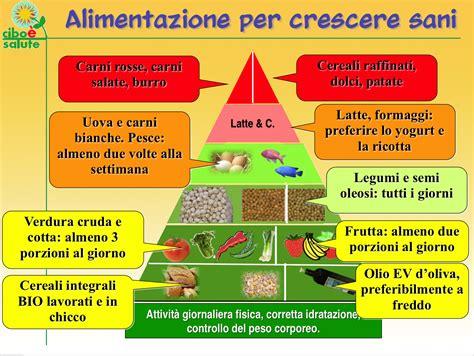 piramide alimentare da stare la salute vien mangiando blogmamma it blogmamma it