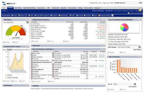 erp reports sles netsuite erp reviews technologyadvice