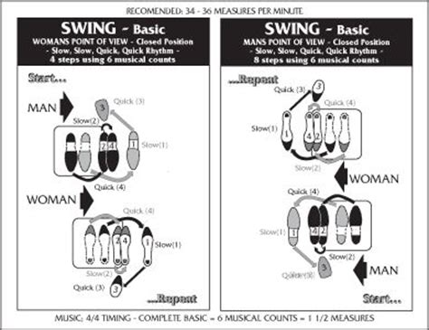 east coast swing vs west coast swing 17 best images about descrizioni dance notations on