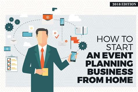 how to start an event planning business from home updated