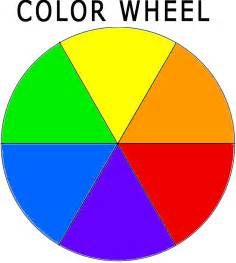 what is a color wheel camila pires concealing redness in skin