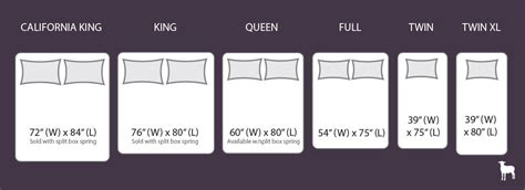Mattress Size Chart Which Mattress Is Right For You Size Bed Length