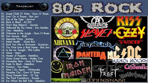 best rock songs best of 80s rock 80s rock hits greatest 80s rock
