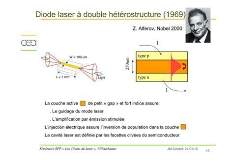 diode laser fonctionnement diode laser principe de fonctionnement 28 images fonctionnement laser2015 diode laser