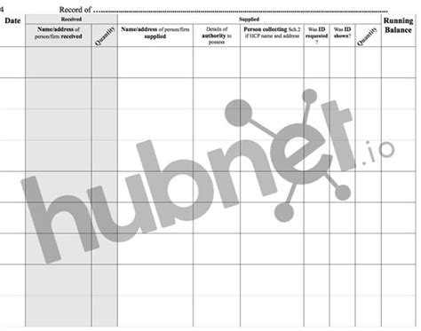 controlled register template controlled register template