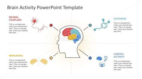 Brain Activity Visual Graphics Powerpoint Slidemodel Brain Powerpoint Template