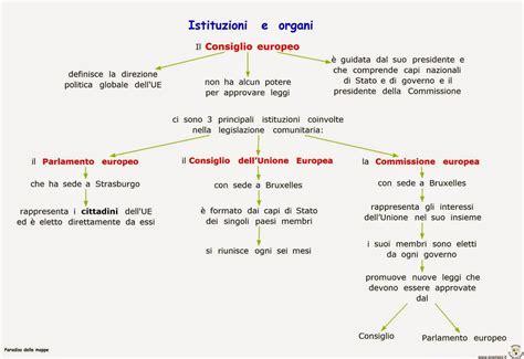 sedi unione europea paradiso delle mappe unione europea istituzioni e organi