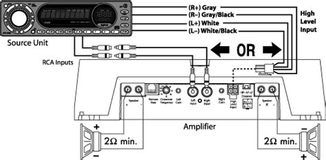 rockford fosgate 1000 watt 2 channel wiring diagram