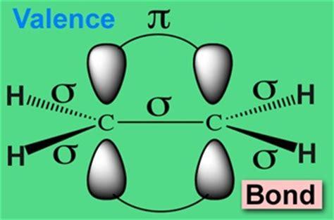 Valance Bond valence bond theory gohomeworkhelp