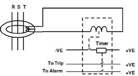 wiring diagram of earth fault relay wiring wiring
