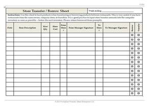 restaurant food inventory sheet 2016 2016 car release date