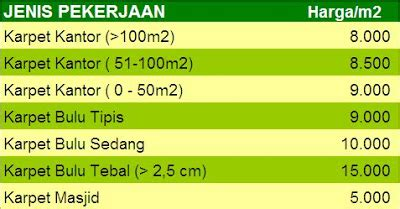 Parfum Cuci Karpet rumah cuci karpet pekanbaru