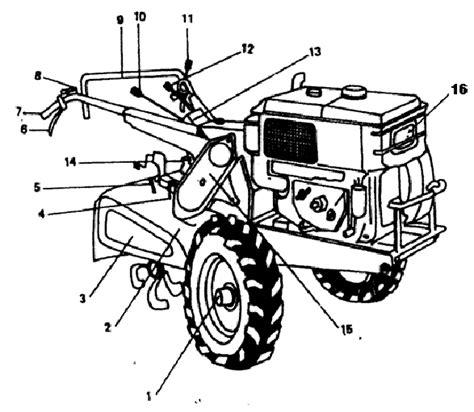 Monel Tutup Baut 22 Kecil As Roda Belakang Matic perubahan petani dalam berkarya makalah pengolahan tanah mata kuliah mesin dan peralatan