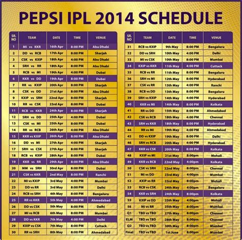 ipl 2015 rcb match schedules ipl 2015 rcb players auction ipl schedule 2014 pepsi ipl 7 match time table