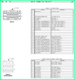 Chrysler Radio Wiring Diagrams Jeep Uconnect Wiring Diagram Uconnect Jeep Free Wiring
