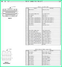 Chrysler Radio Wiring Diagram Jeep Uconnect Wiring Diagram Uconnect Jeep Free Wiring