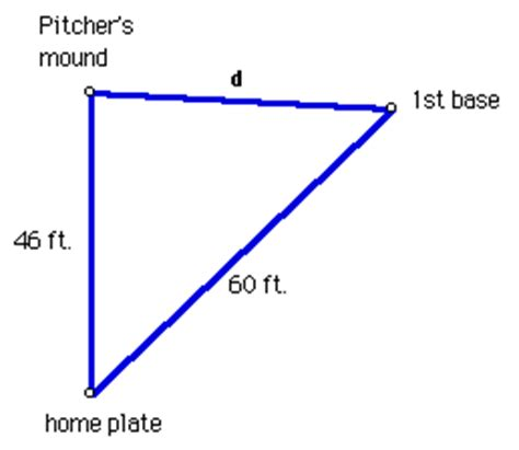 how far is pitchers mound from home plate lesson 32 laws