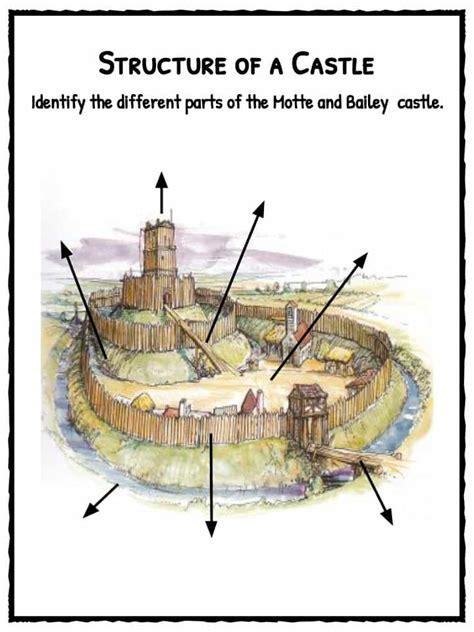 motte and bailey castle labeled diagram motte and bailey castle worksheets kidskonnect