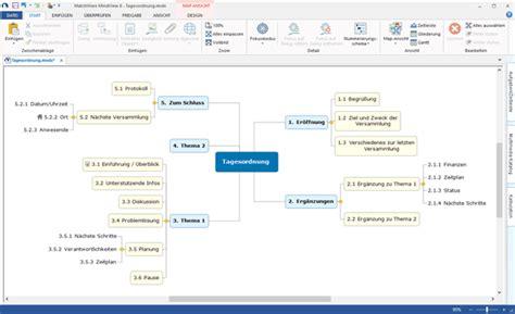 Vorlage Word Mindmap Mindmap Erstellen Mindview